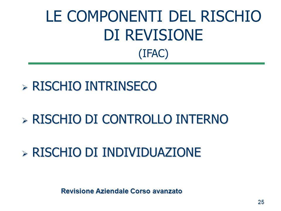 LE COMPONENTI DEL RISCHIO DI REVISIONE
