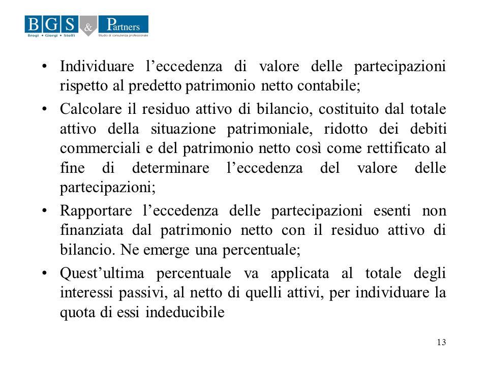 Individuare l'eccedenza di valore delle partecipazioni rispetto al predetto patrimonio netto contabile;