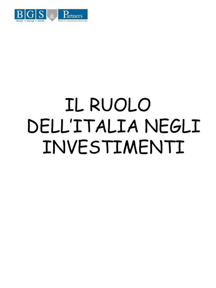 IL RUOLO DELL'ITALIA NEGLI INVESTIMENTI