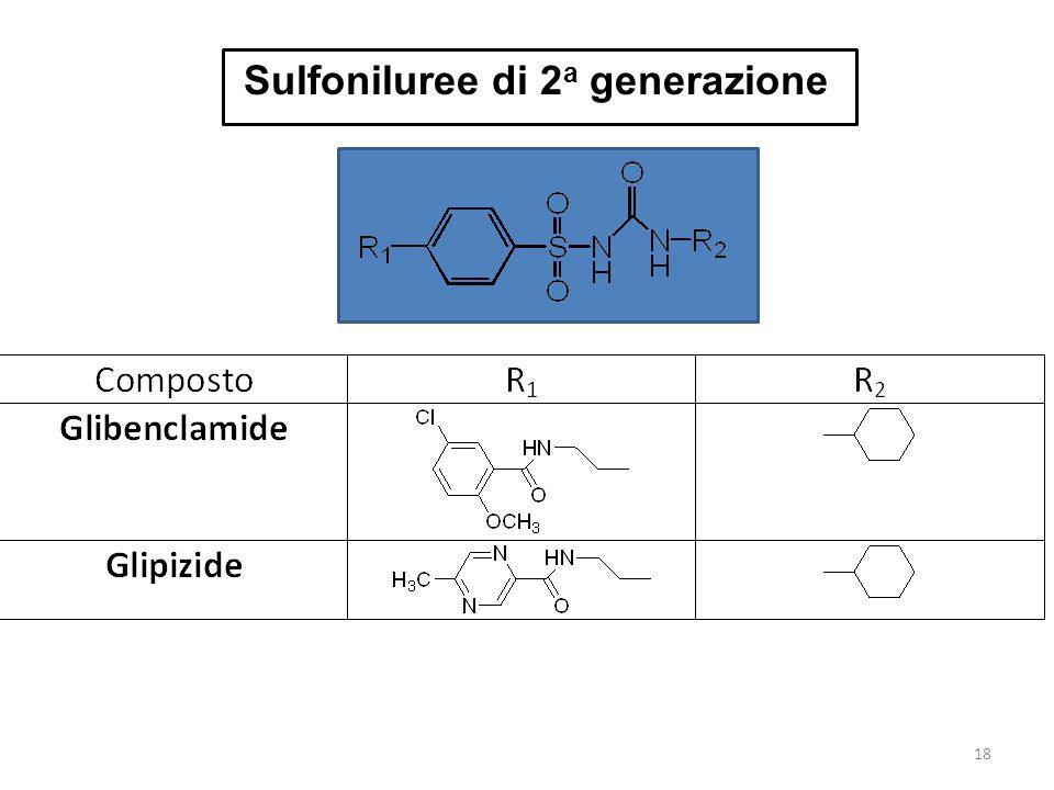 Sulfoniluree di 2a generazione