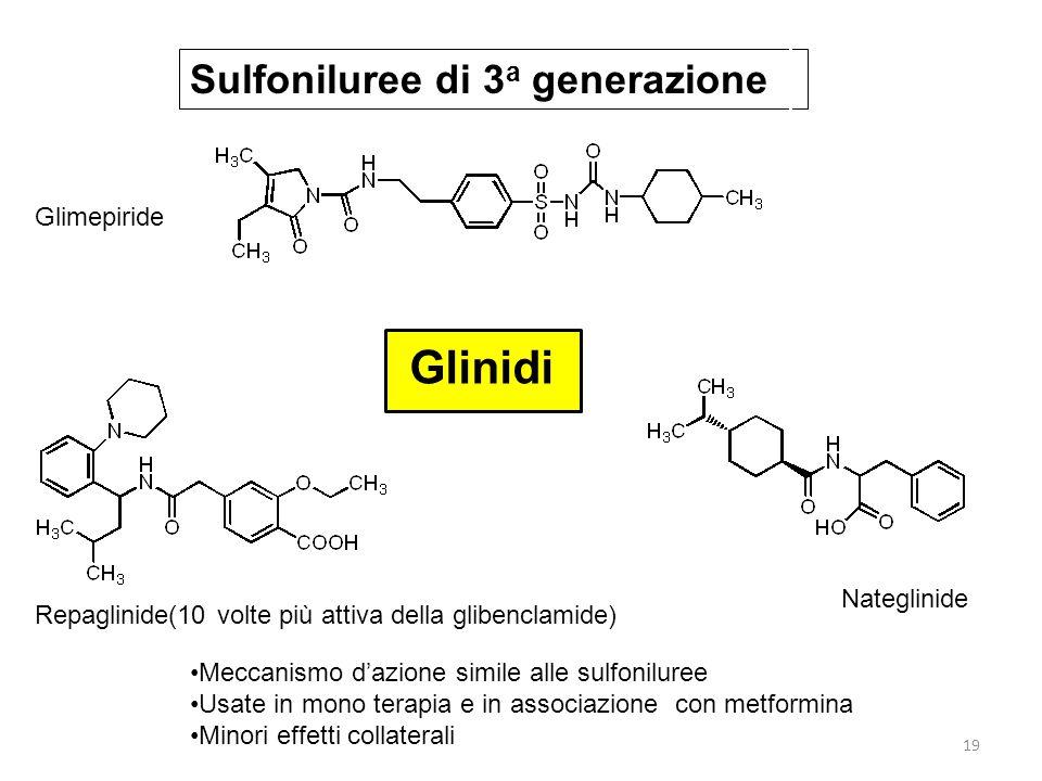 Glinidi Sulfoniluree di 3a generazione Glimepiride Nateglinide