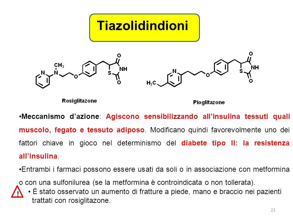Tiazolidindioni
