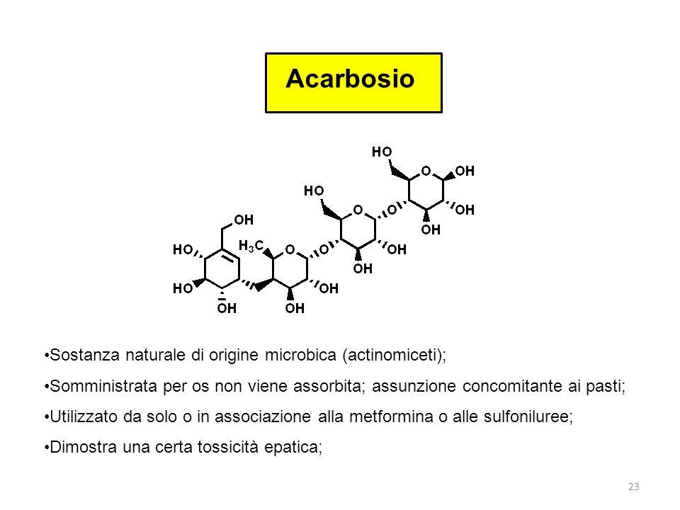 Acarbosio Sostanza naturale di origine microbica (actinomiceti);