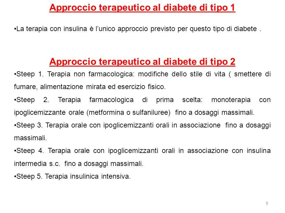 Approccio terapeutico al diabete di tipo 1