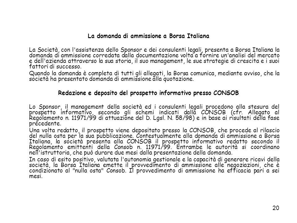 La domanda di ammissione a Borsa Italiana