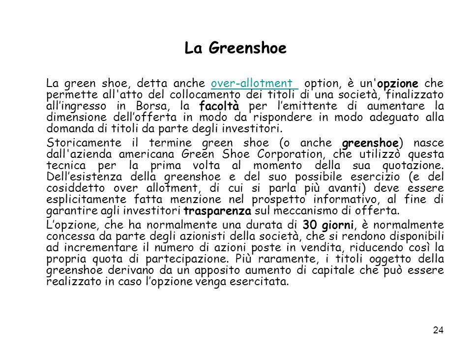 La Greenshoe
