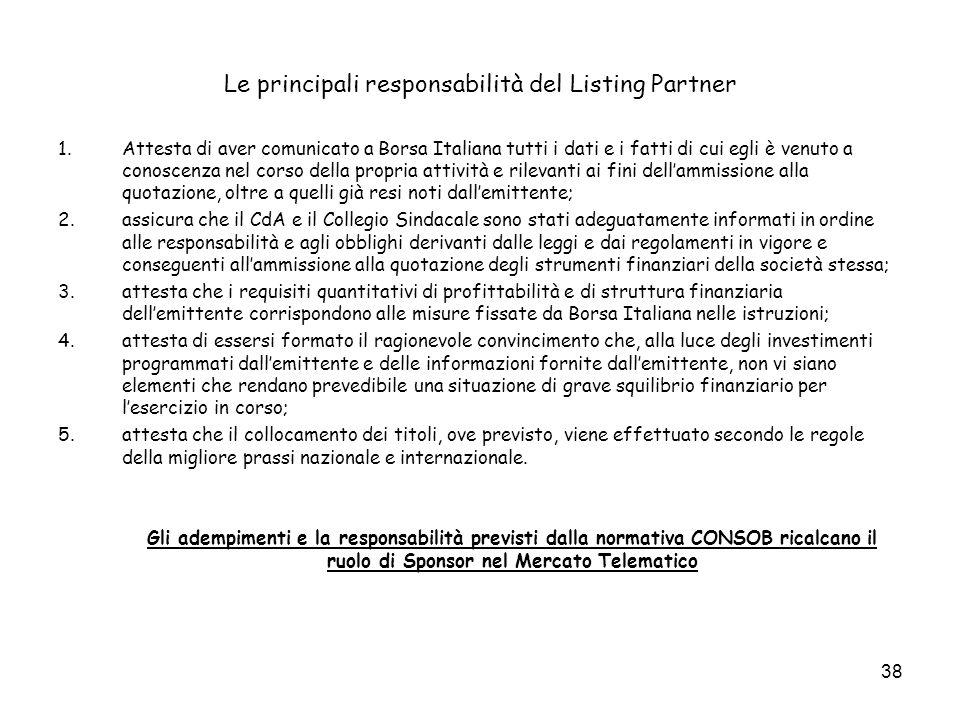 Le principali responsabilità del Listing Partner