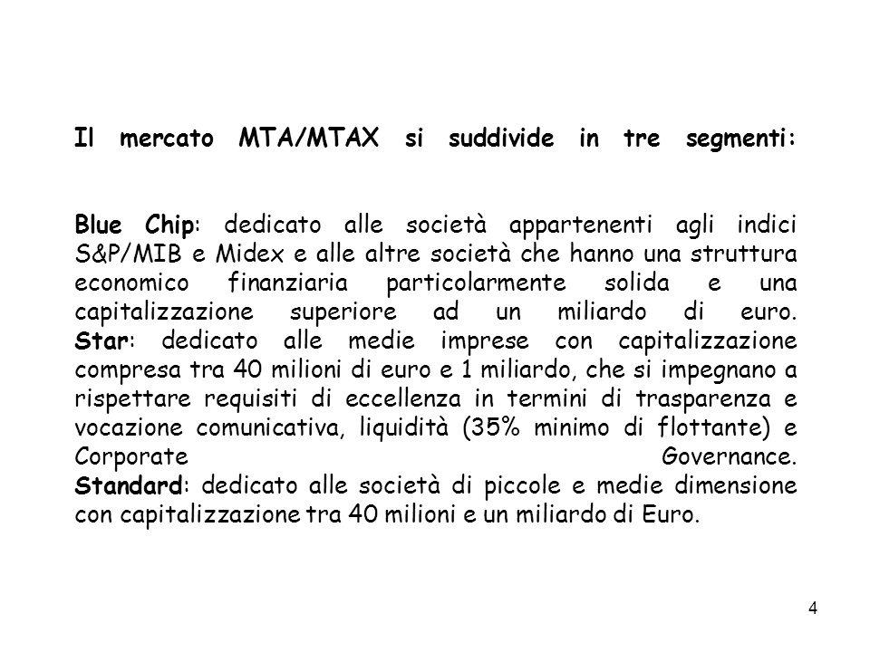 Il mercato MTA/MTAX si suddivide in tre segmenti: Blue Chip: dedicato alle società appartenenti agli indici S&P/MIB e Midex e alle altre società che hanno una struttura economico finanziaria particolarmente solida e una capitalizzazione superiore ad un miliardo di euro.