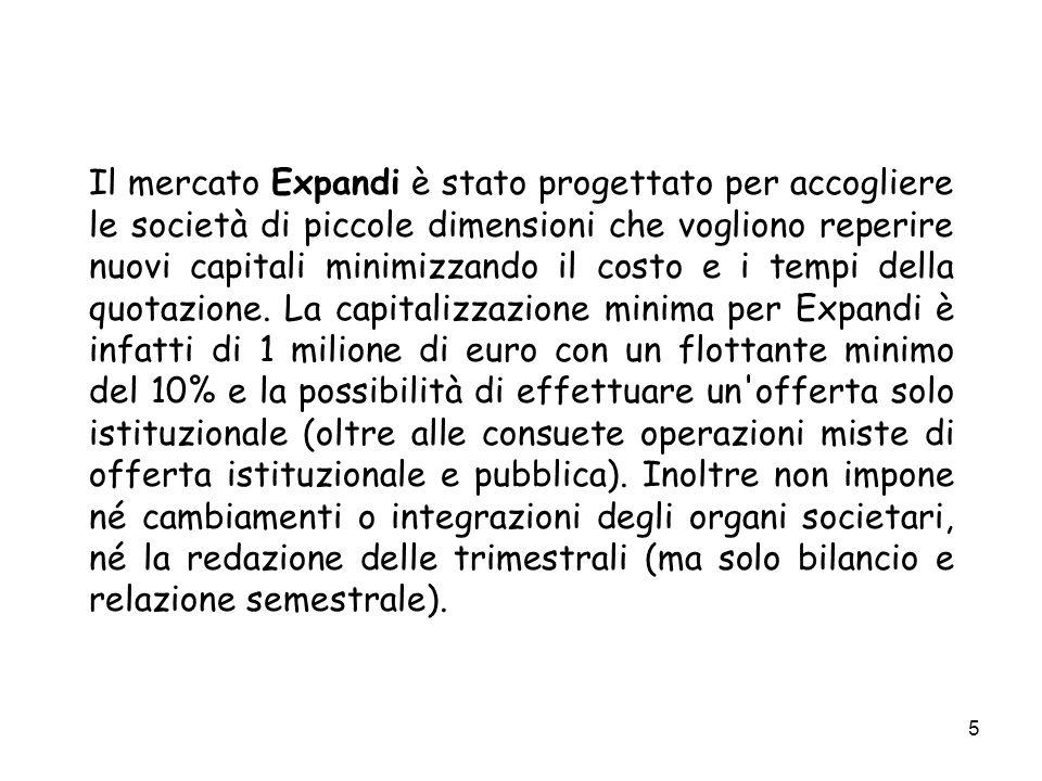 Il mercato Expandi è stato progettato per accogliere le società di piccole dimensioni che vogliono reperire nuovi capitali minimizzando il costo e i tempi della quotazione.