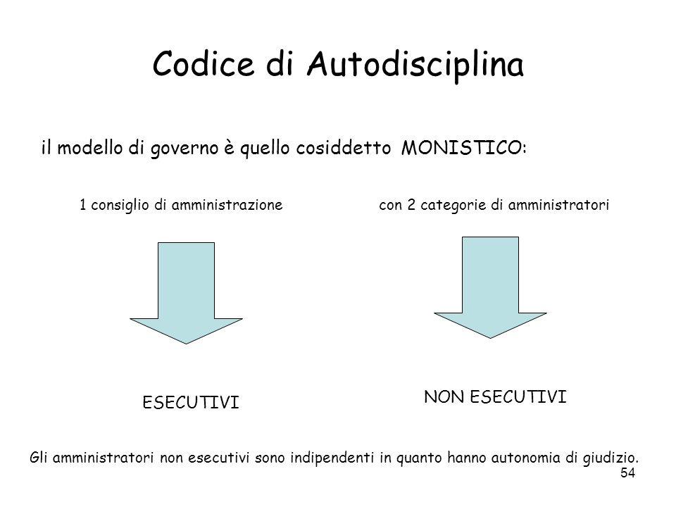 Codice di Autodisciplina