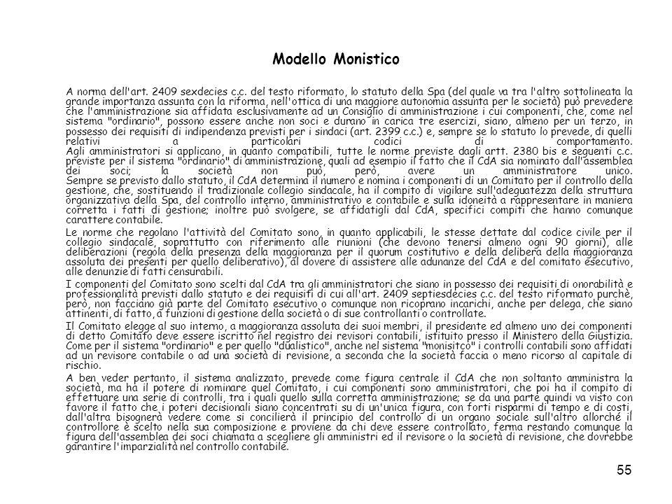 Modello Monistico