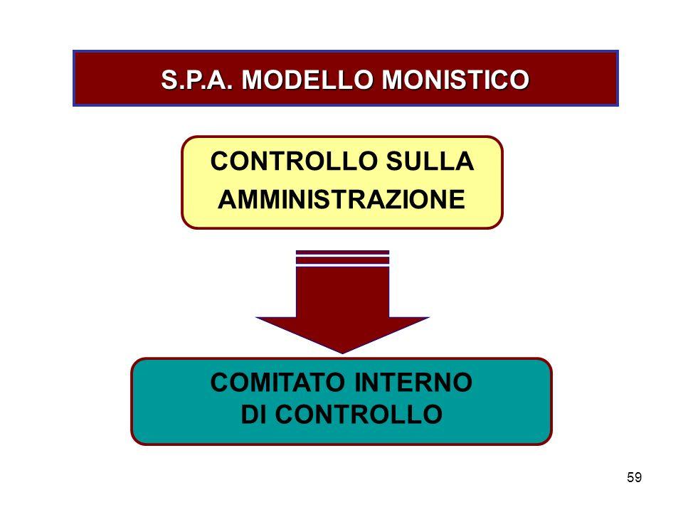 COMITATO INTERNO DI CONTROLLO