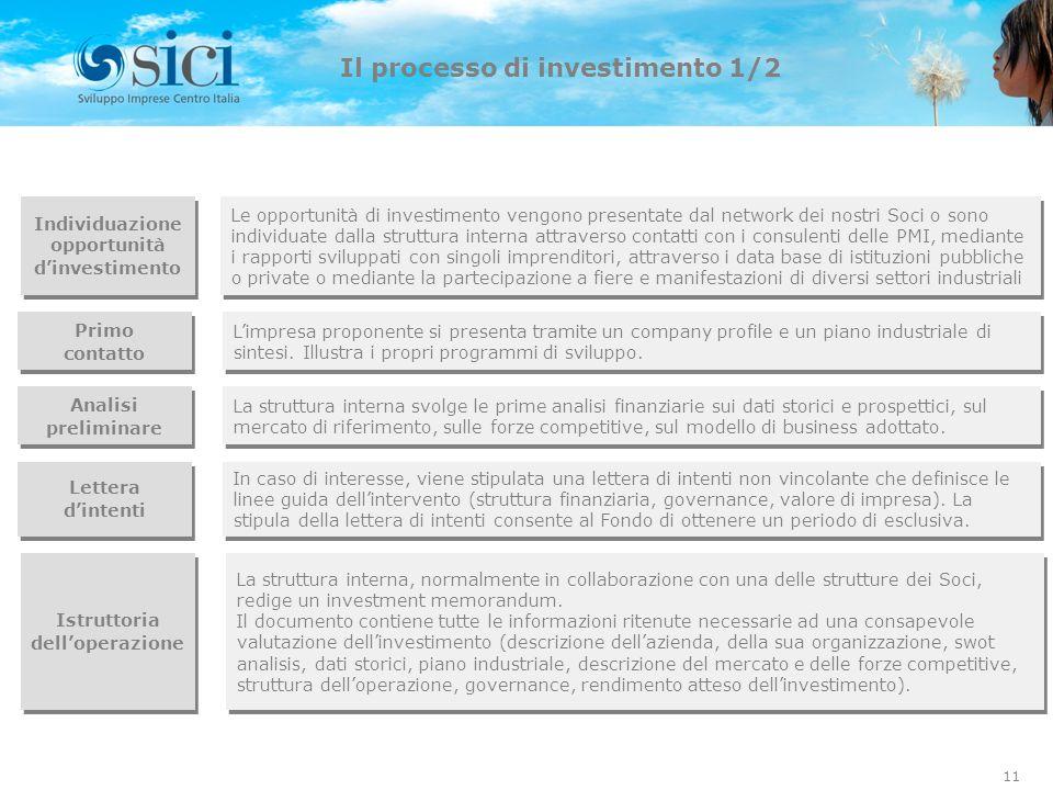Il processo di investimento 1/2 Individuazione opportunità