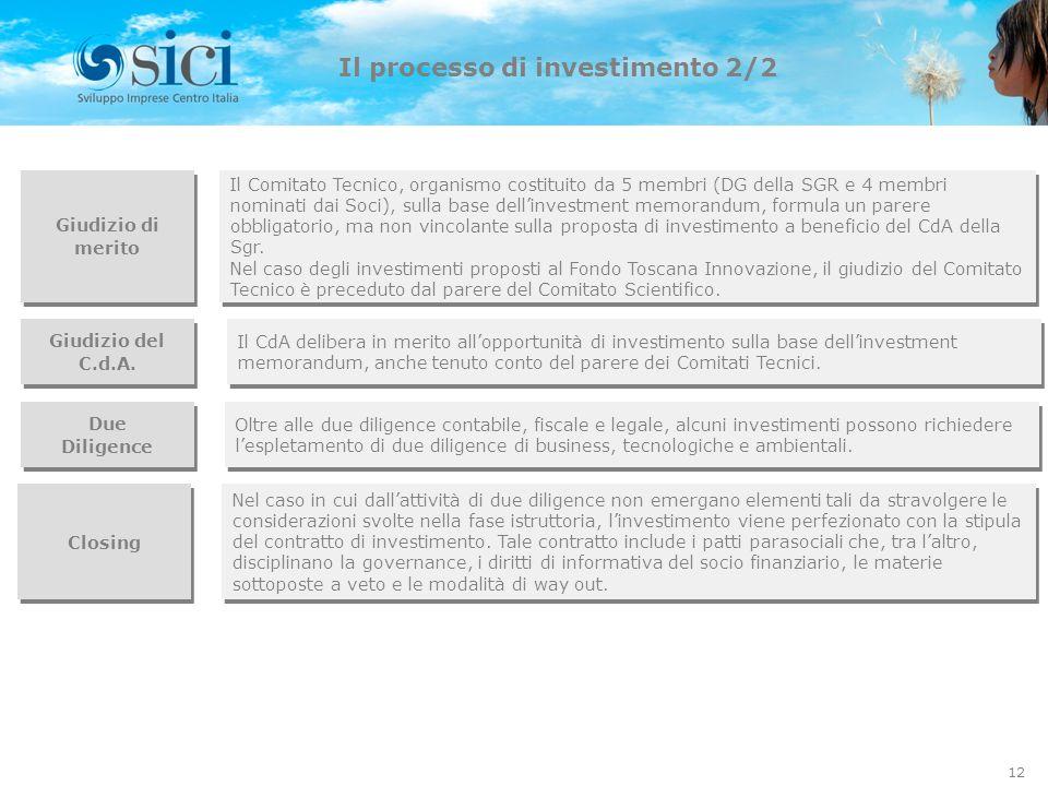 Il processo di investimento 2/2