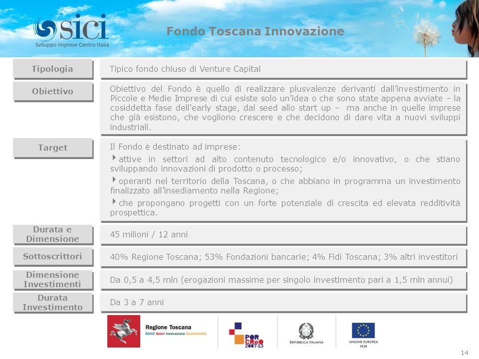 Fondo Toscana Innovazione