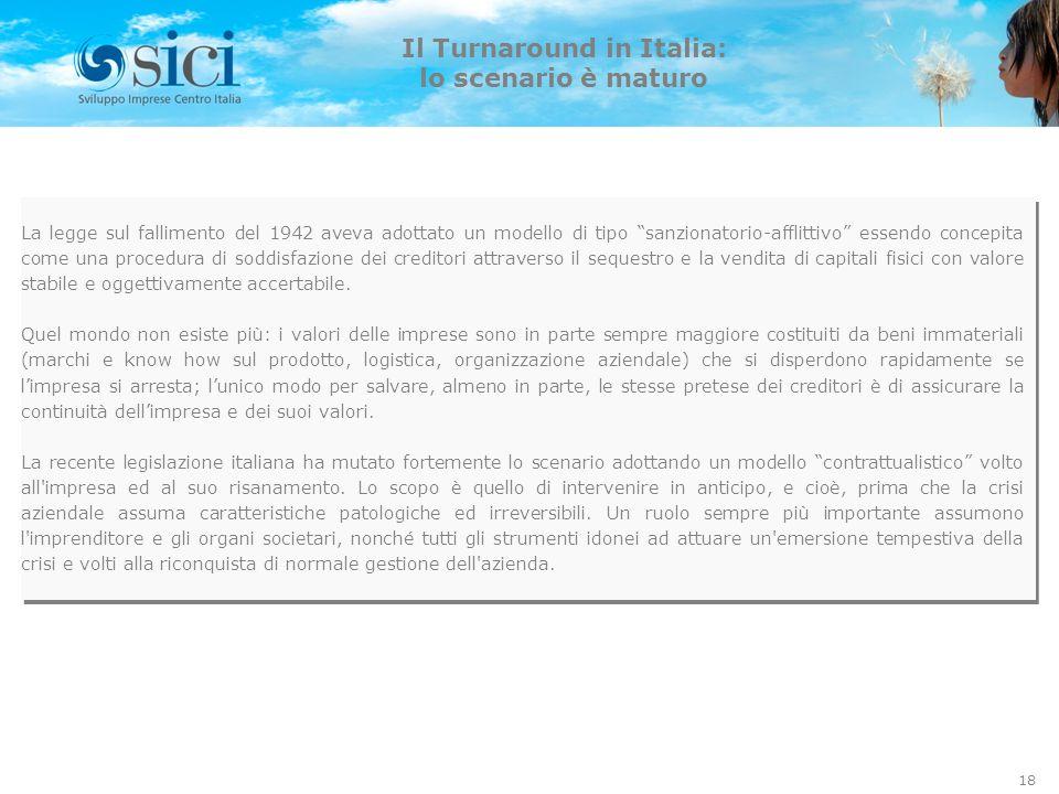 Il Turnaround in Italia: