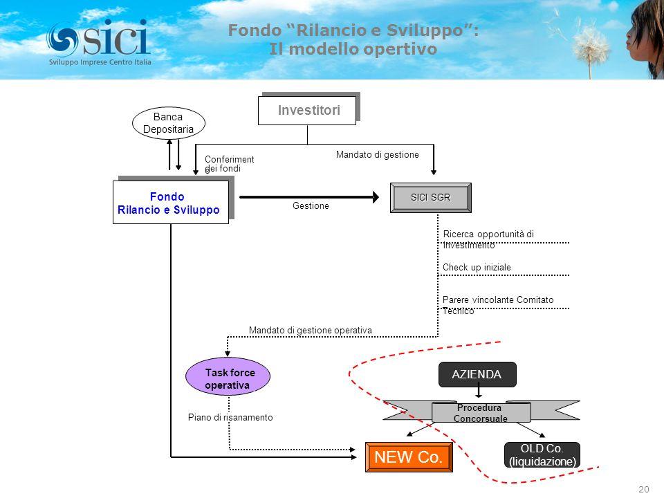 Fondo Rilancio e Sviluppo :