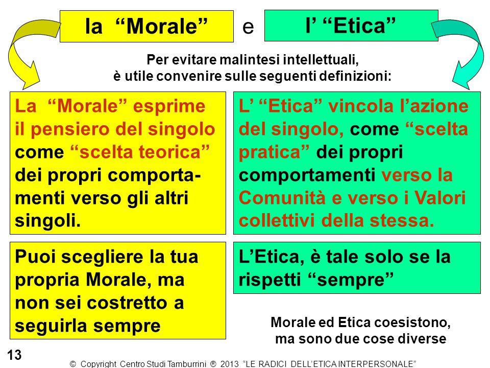 la Morale e l' Etica La Morale esprime il pensiero del singolo
