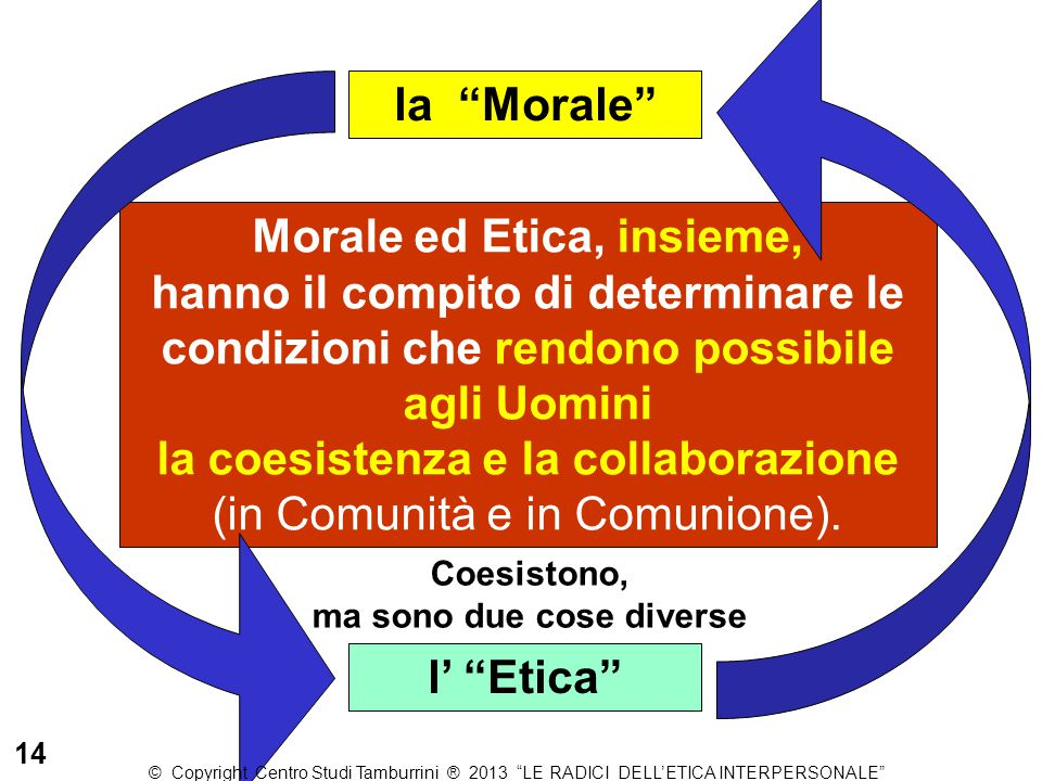Morale ed Etica, insieme,