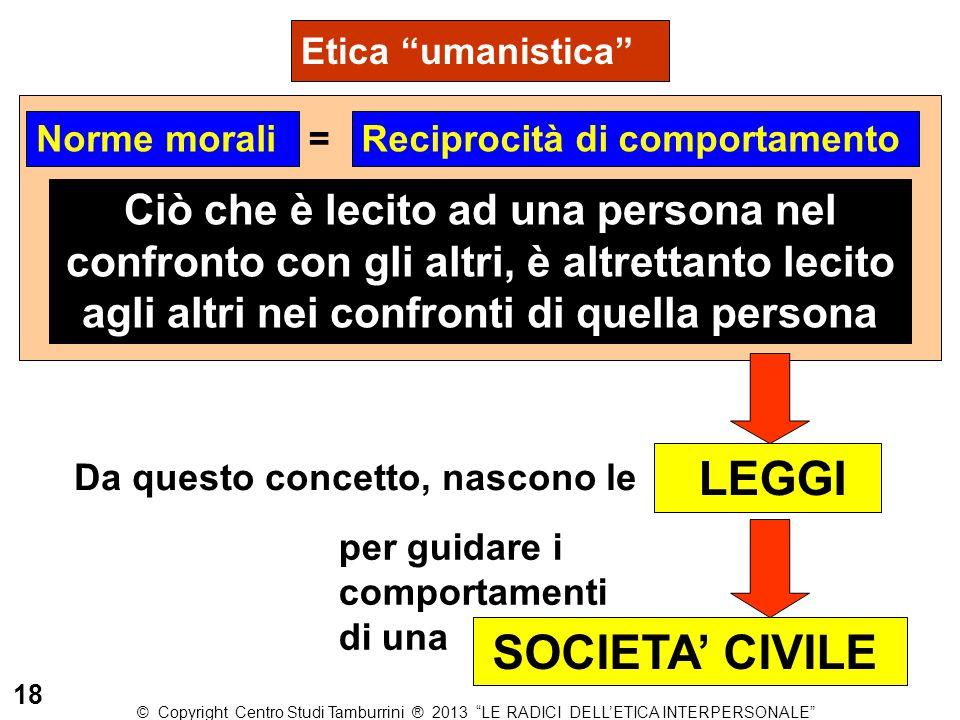 Etica umanistica Norme morali. = Reciprocità di comportamento.