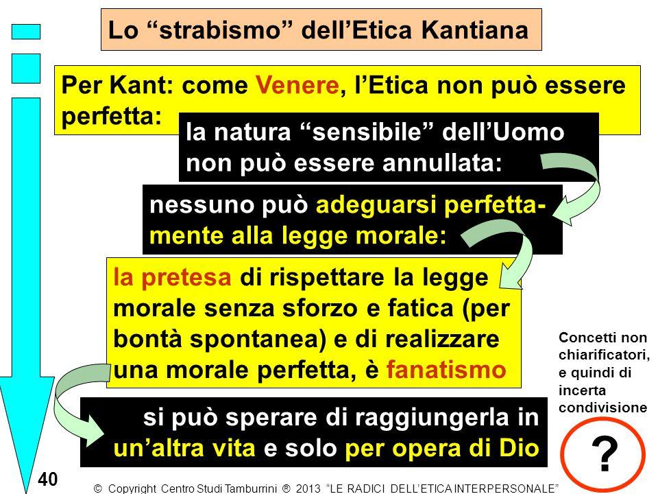 Lo strabismo dell'Etica Kantiana