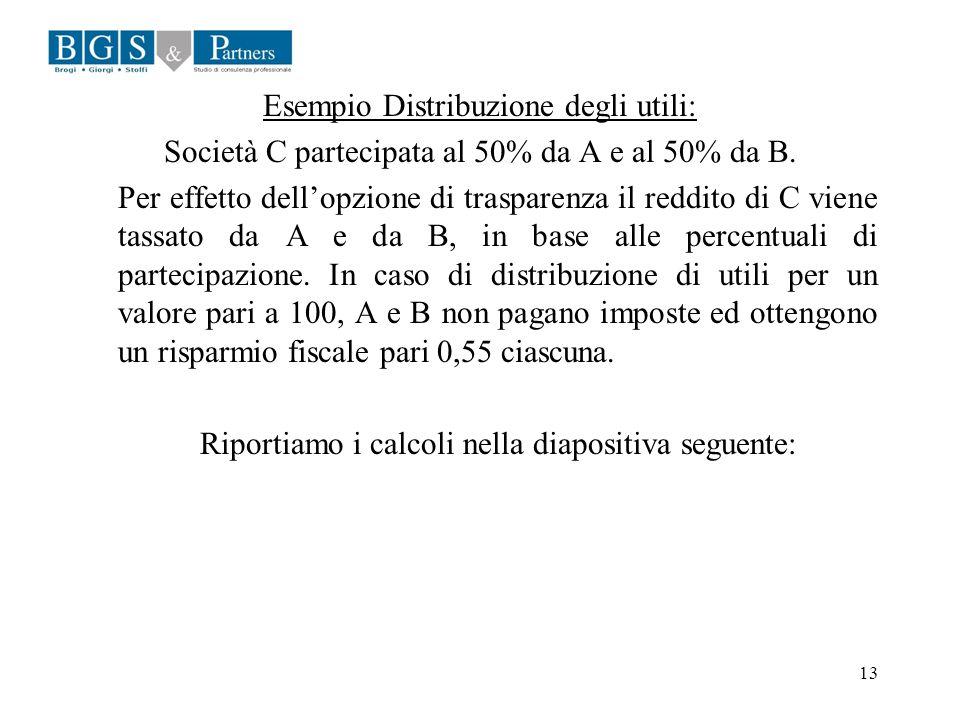 Esempio Distribuzione degli utili: