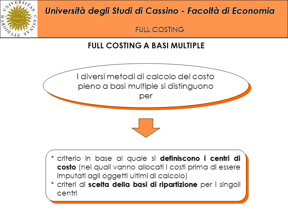 FULL COSTING A BASI MULTIPLE