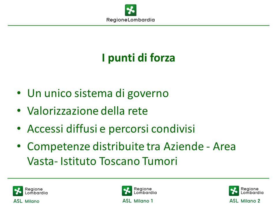 I punti di forza Un unico sistema di governo. Valorizzazione della rete. Accessi diffusi e percorsi condivisi.