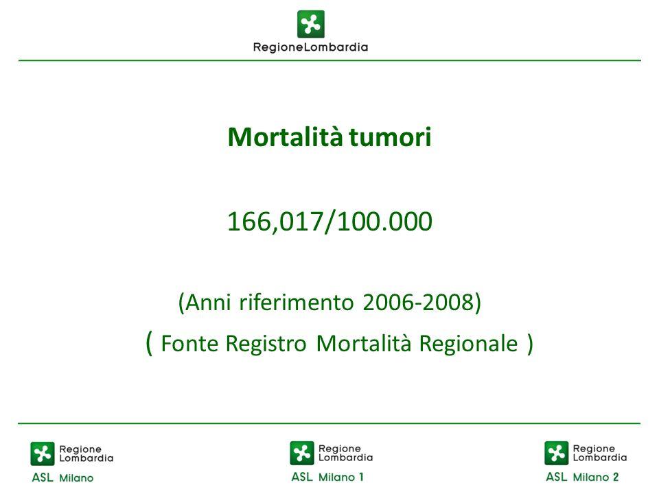 ( Fonte Registro Mortalità Regionale )