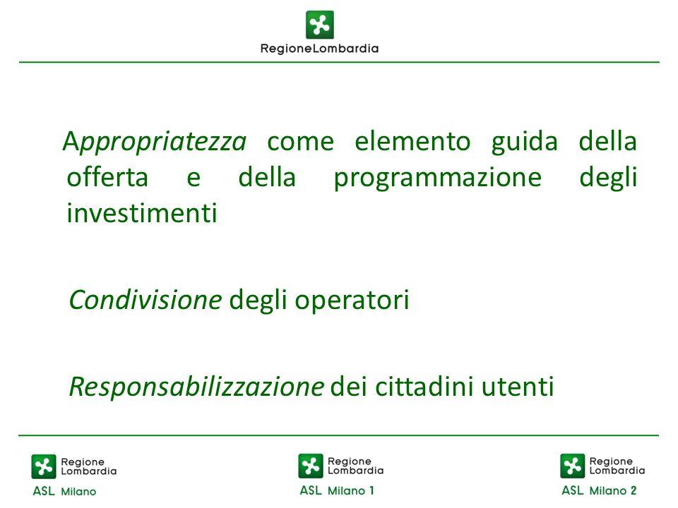 Appropriatezza come elemento guida della offerta e della programmazione degli investimenti