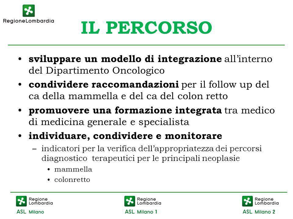 IL PERCORSO sviluppare un modello di integrazione all'interno del Dipartimento Oncologico.