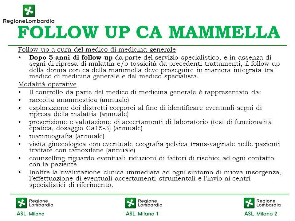 FOLLOW UP CA MAMMELLA Follow up a cura del medico di medicina generale