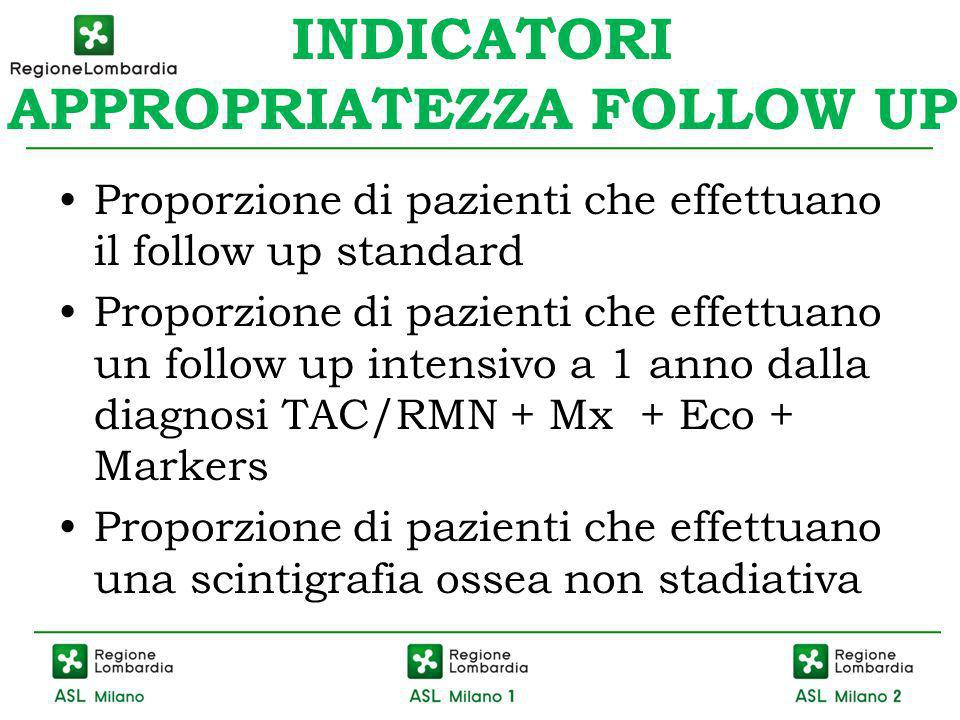 INDICATORI APPROPRIATEZZA FOLLOW UP
