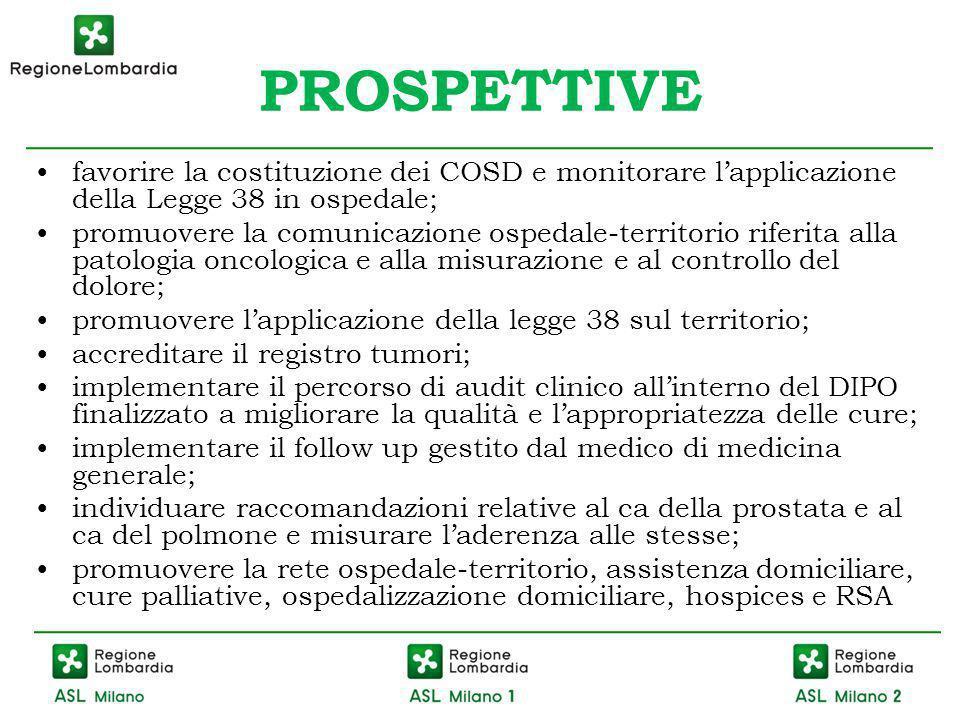 PROSPETTIVE favorire la costituzione dei COSD e monitorare l'applicazione della Legge 38 in ospedale;