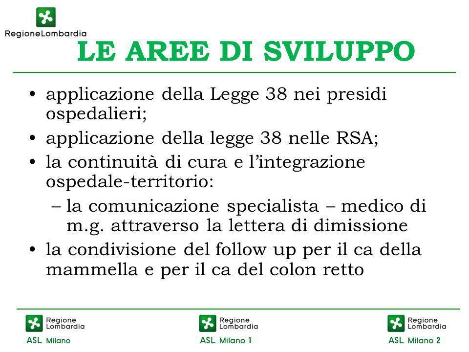 LE AREE DI SVILUPPO applicazione della Legge 38 nei presidi ospedalieri; applicazione della legge 38 nelle RSA;