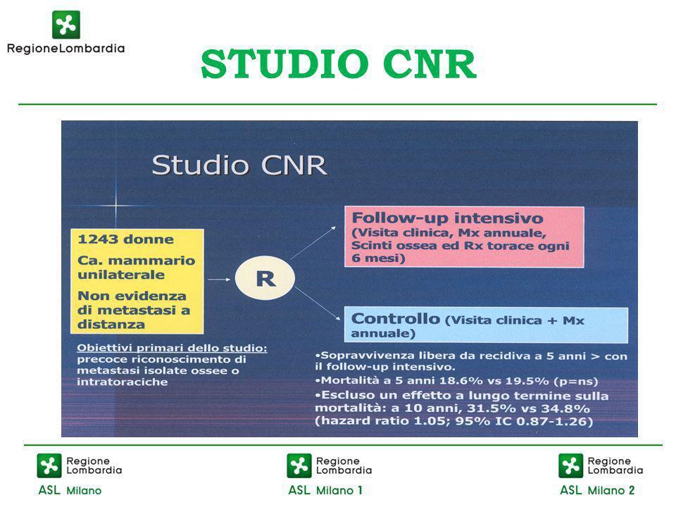 STUDIO CNR