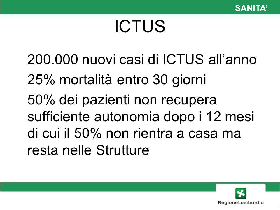 SANITA' ICTUS.