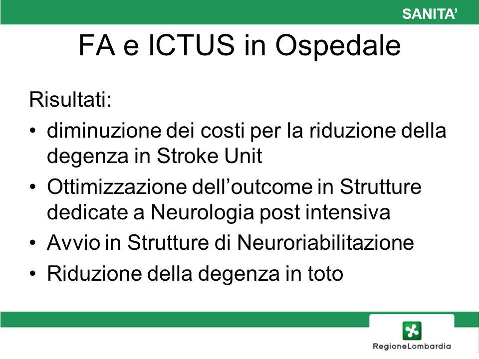 FA e ICTUS in Ospedale Risultati: