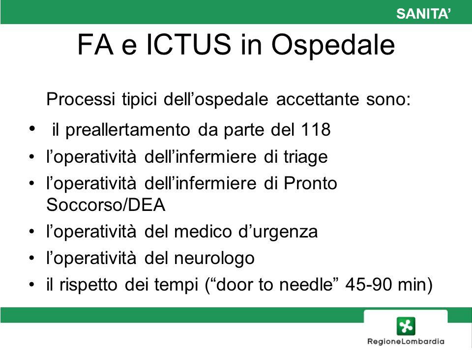 FA e ICTUS in Ospedale Processi tipici dell'ospedale accettante sono: