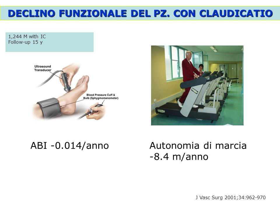 DECLINO FUNZIONALE DEL PZ. CON CLAUDICATIO
