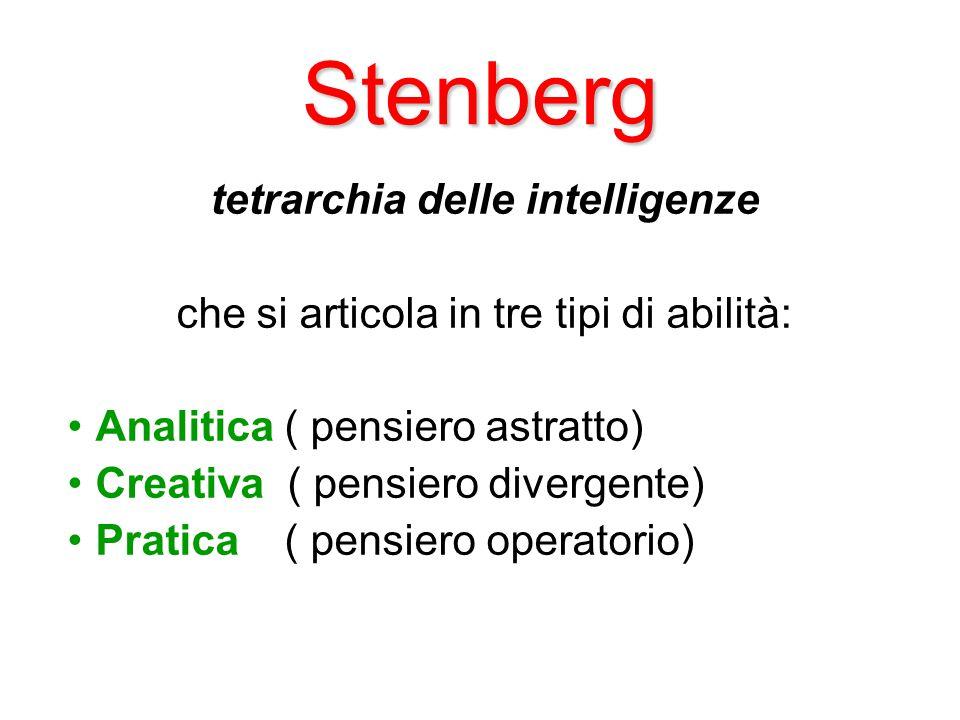 Stenberg tetrarchia delle intelligenze
