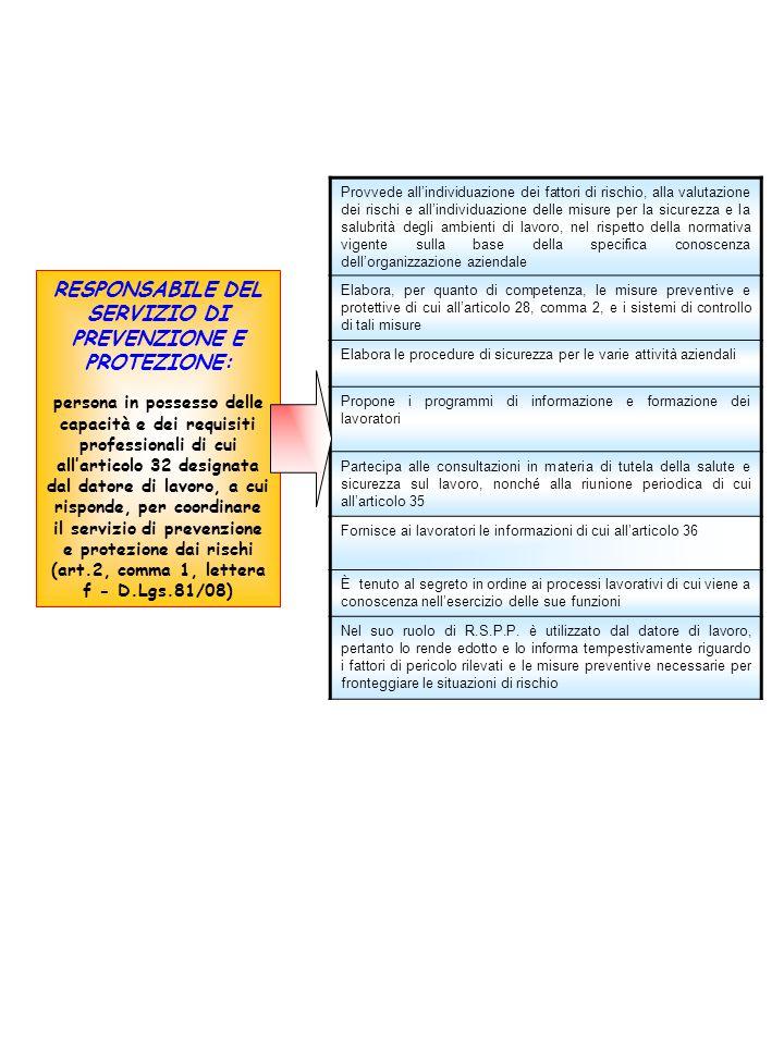 RESPONSABILE DEL SERVIZIO DI PREVENZIONE E PROTEZIONE: