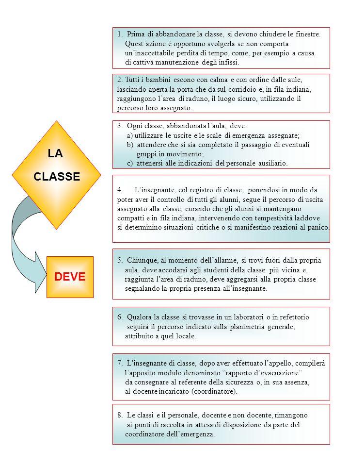 1. Prima di abbandonare la classe, si devono chiudere le finestre.