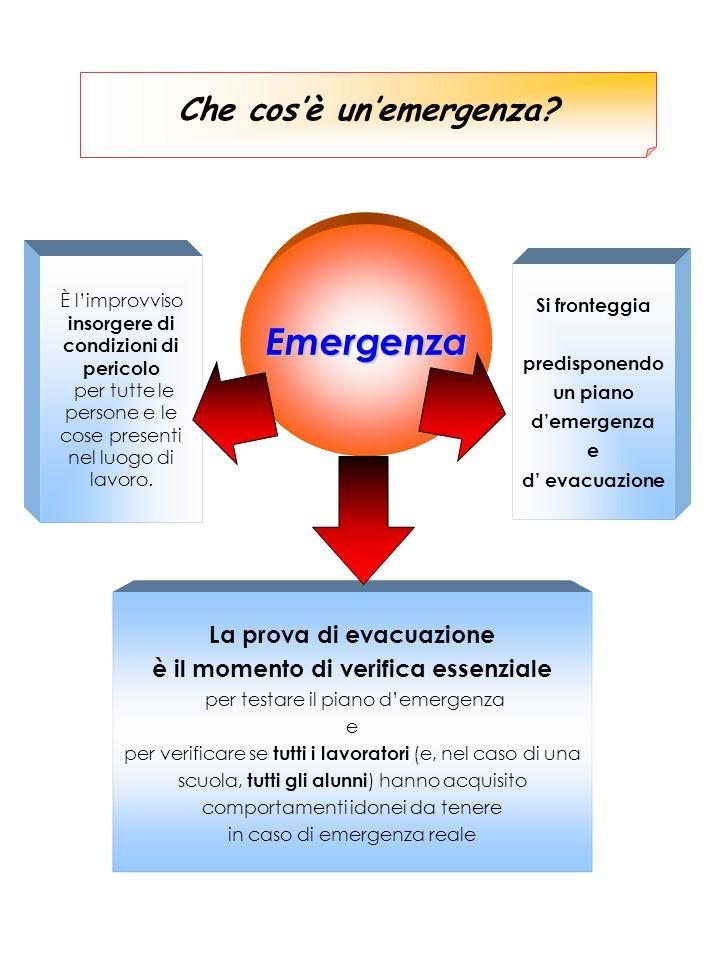 Emergenza Che cos'è un'emergenza La prova di evacuazione