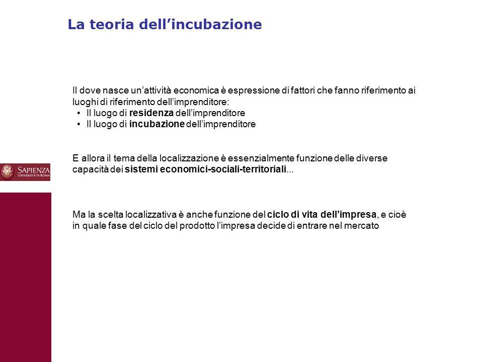 La teoria dell'incubazione