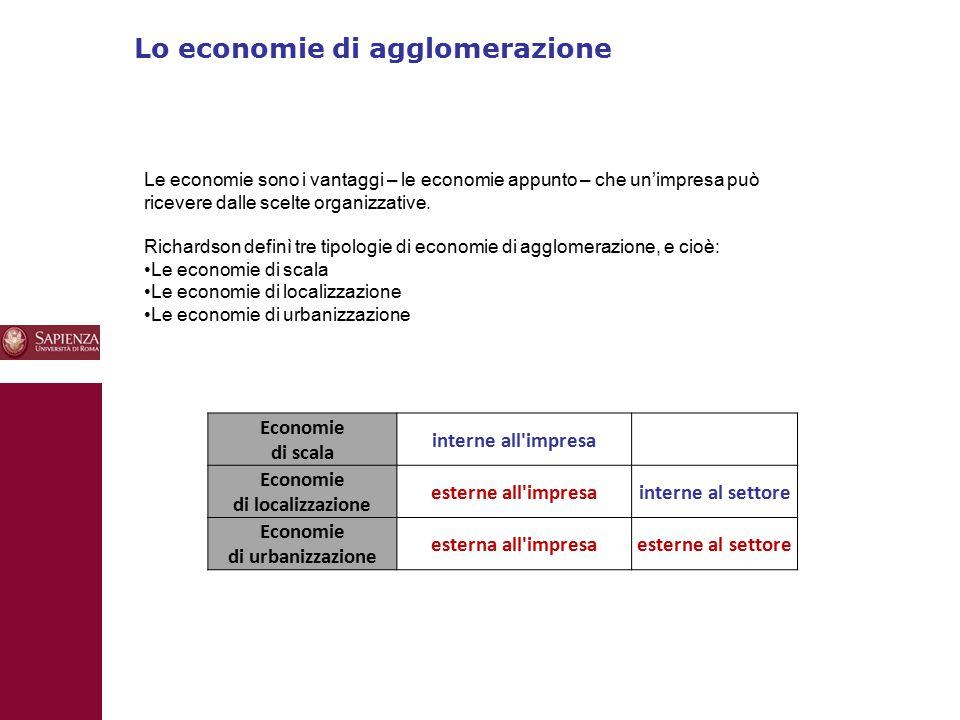 Lo economie di agglomerazione