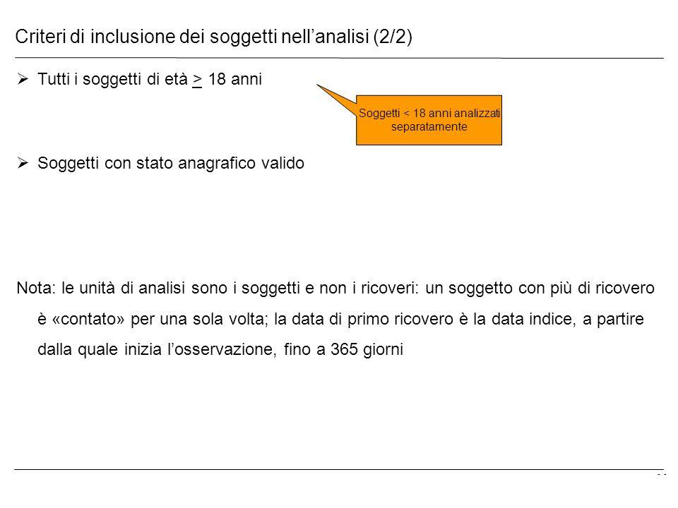 Criteri di inclusione dei soggetti nell'analisi (2/2)