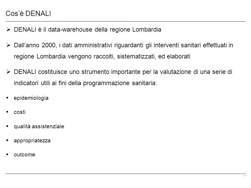 Cos'è DENALI DENALI è il data-warehouse della regione Lombardia