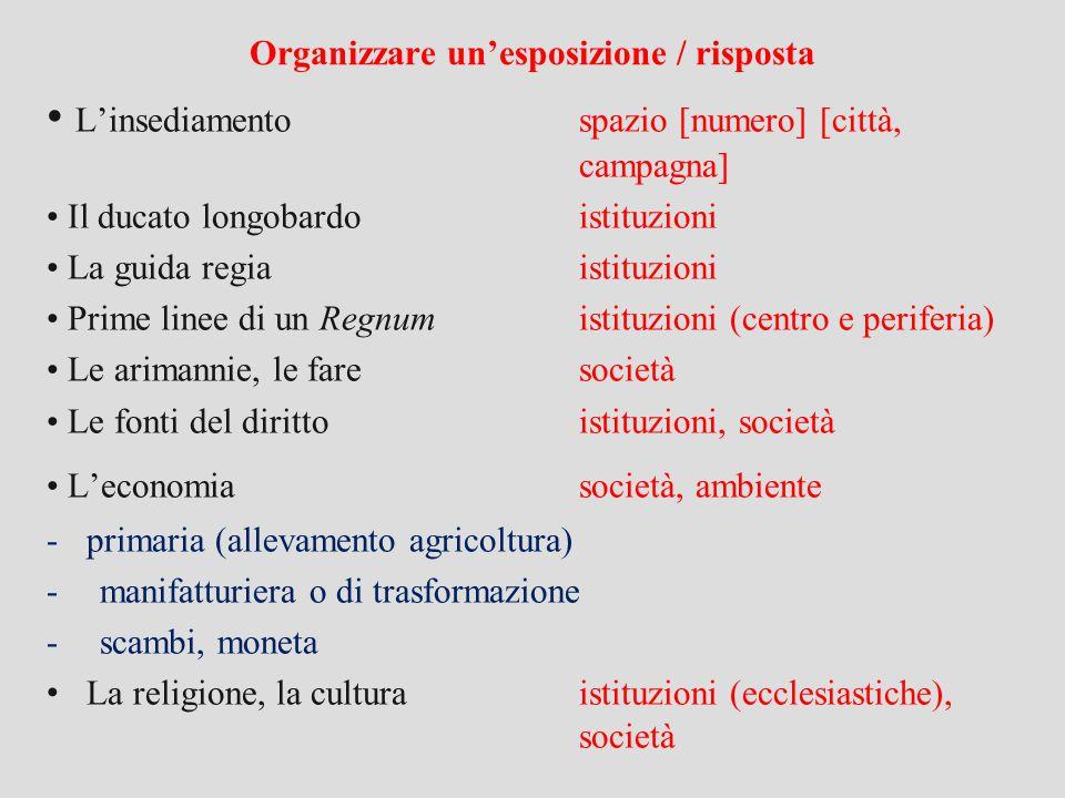 Organizzare un'esposizione / risposta