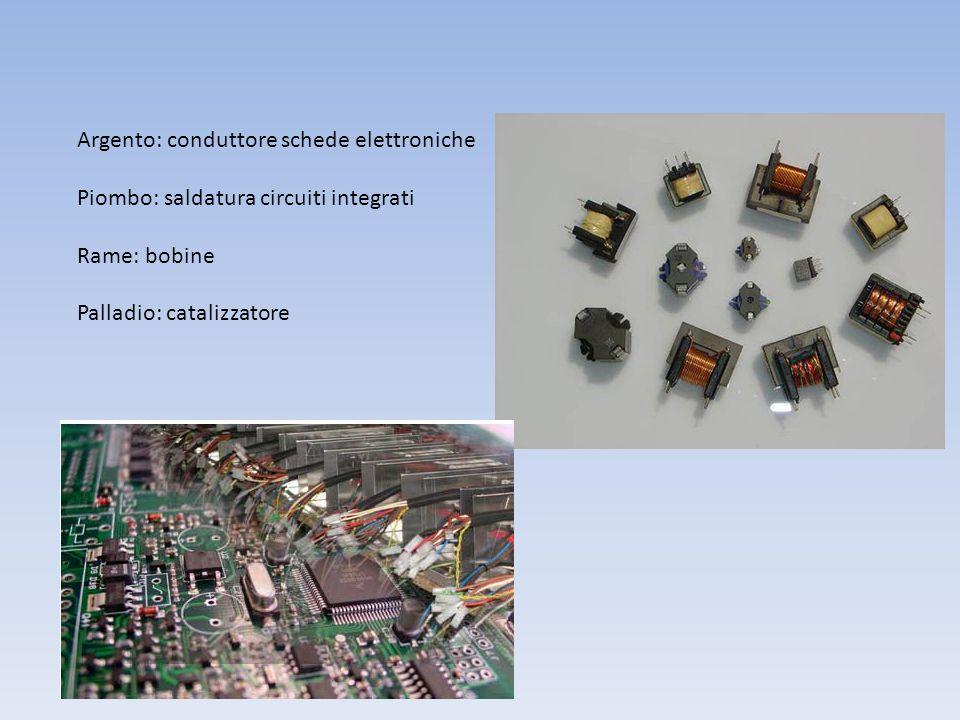 Argento: conduttore schede elettroniche